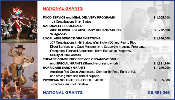 2013-AR-National-Grants