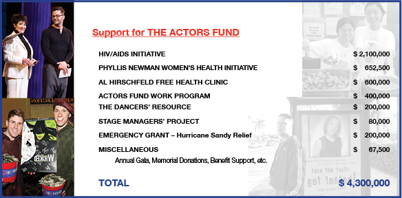 2013-AR-The-Actors-Fund-Support