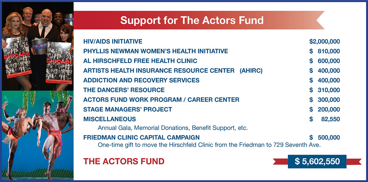 2016-AR-The-Actors-Fund-Supportvs3