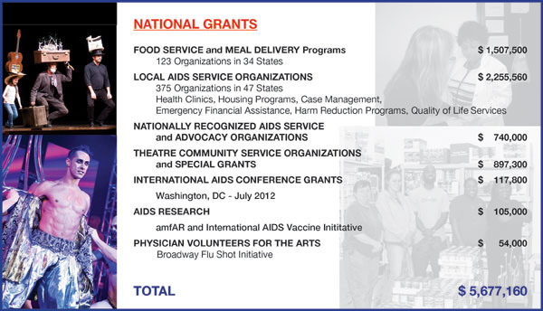 Annual-Report-FY2012-National-Grants