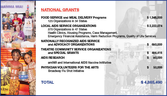 Annual_Report_2011_NationalGrants_v2