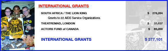 AR 2014 International Grants