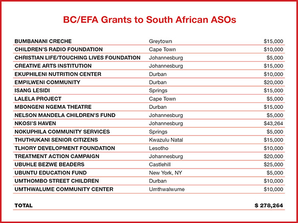 Annual Report 2014 SA Grants
