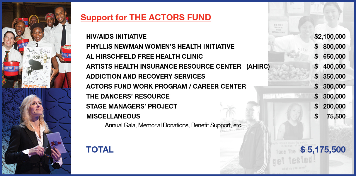 The Actors Fund support - 2015 Annual Report