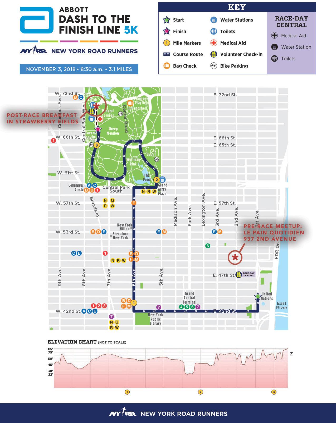 Broadway Run 2018 course map
